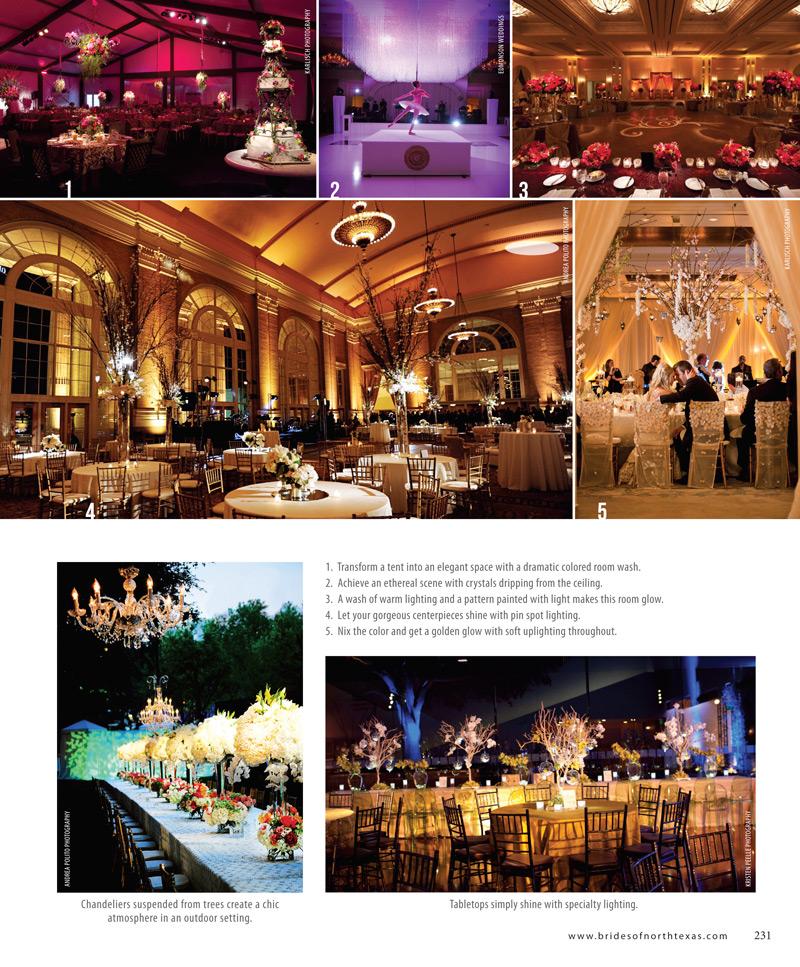 different lighting styles. different lighting styles for weddings